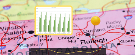 Why we're betting Raleigh, NC will be the east coast's second biggest tech hub by 2025.